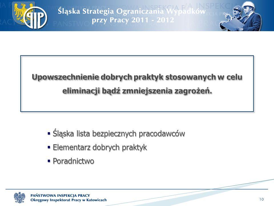  Śląska lista bezpiecznych pracodawców  Elementarz dobrych praktyk  Poradnictwo 10