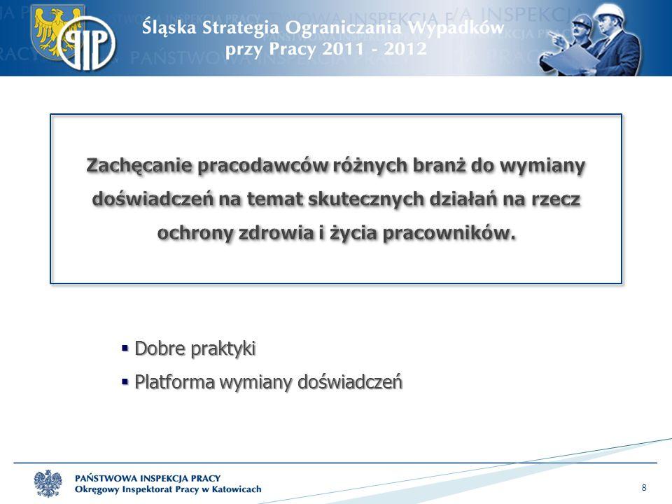 " Konkurs SIP  ""Akademia SIP  Komisja Dialogu Społecznego 9"