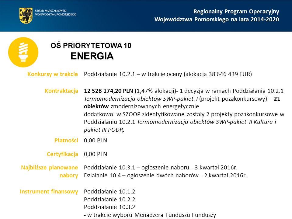 Regionalny Program Operacyjny Województwa Pomorskiego na lata 2014-2020 Konkursy w trakciePoddziałanie 10.2.1 – w trakcie oceny (alokacja 38 646 439 E