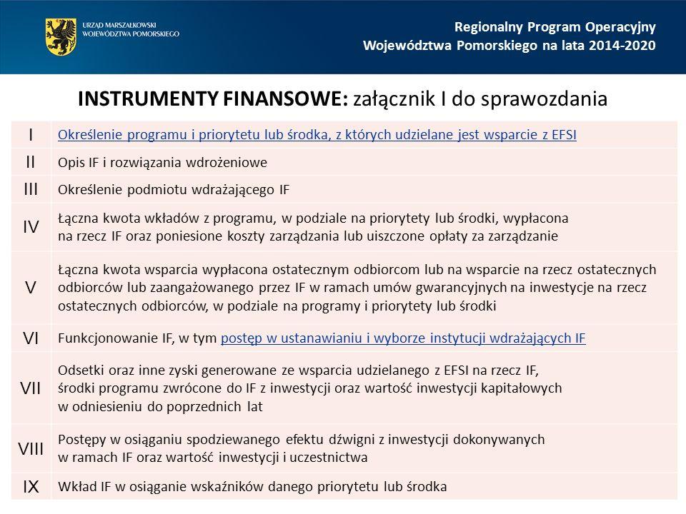 Regionalny Program Operacyjny Województwa Pomorskiego na lata 2014-2020 INSTRUMENTY FINANSOWE: załącznik I do sprawozdania I Określenie programu i priorytetu lub środka, z których udzielane jest wsparcie z EFSI II Opis IF i rozwiązania wdrożeniowe III Określenie podmiotu wdrażającego IF IV Łączna kwota wkładów z programu, w podziale na priorytety lub środki, wypłacona na rzecz IF oraz poniesione koszty zarządzania lub uiszczone opłaty za zarządzanie V Łączna kwota wsparcia wypłacona ostatecznym odbiorcom lub na wsparcie na rzecz ostatecznych odbiorców lub zaangażowanego przez IF w ramach umów gwarancyjnych na inwestycje na rzecz ostatecznych odbiorców, w podziale na programy i priorytety lub środki VI Funkcjonowanie IF, w tym postęp w ustanawianiu i wyborze instytucji wdrażających IF VII Odsetki oraz inne zyski generowane ze wsparcia udzielanego z EFSI na rzecz IF, środki programu zwrócone do IF z inwestycji oraz wartość inwestycji kapitałowych w odniesieniu do poprzednich lat VIII Postępy w osiąganiu spodziewanego efektu dźwigni z inwestycji dokonywanych w ramach IF oraz wartość inwestycji i uczestnictwa IX Wkład IF w osiąganie wskaźników danego priorytetu lub środka