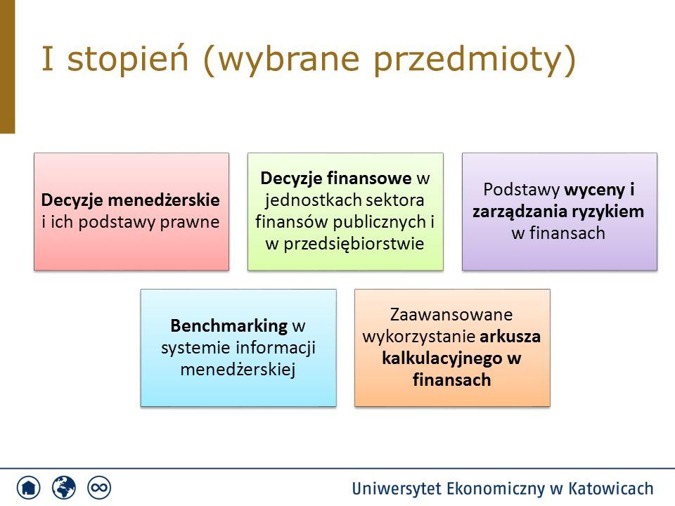 I stopień (wybrane przedmioty) Decyzje menedżerskie i ich podstawy prawne Decyzje finansowe w jednostkach sektora finansów publicznych i w przedsiębiorstwie Podstawy wyceny i zarządzania ryzykiem w finansach Benchmarking w systemie informacji menedżerskiej Zaawansowane wykorzystanie arkusza kalkulacyjnego w finansach