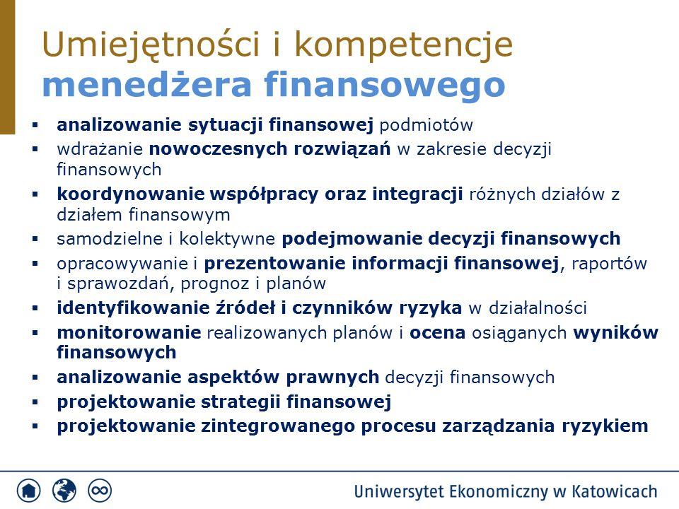 Umiejętności i kompetencje menedżera finansowego  analizowanie sytuacji finansowej podmiotów  wdrażanie nowoczesnych rozwiązań w zakresie decyzji finansowych  koordynowanie współpracy oraz integracji różnych działów z działem finansowym  samodzielne i kolektywne podejmowanie decyzji finansowych  opracowywanie i prezentowanie informacji finansowej, raportów i sprawozdań, prognoz i planów  identyfikowanie źródeł i czynników ryzyka w działalności  monitorowanie realizowanych planów i ocena osiąganych wyników finansowych  analizowanie aspektów prawnych decyzji finansowych  projektowanie strategii finansowej  projektowanie zintegrowanego procesu zarządzania ryzykiem