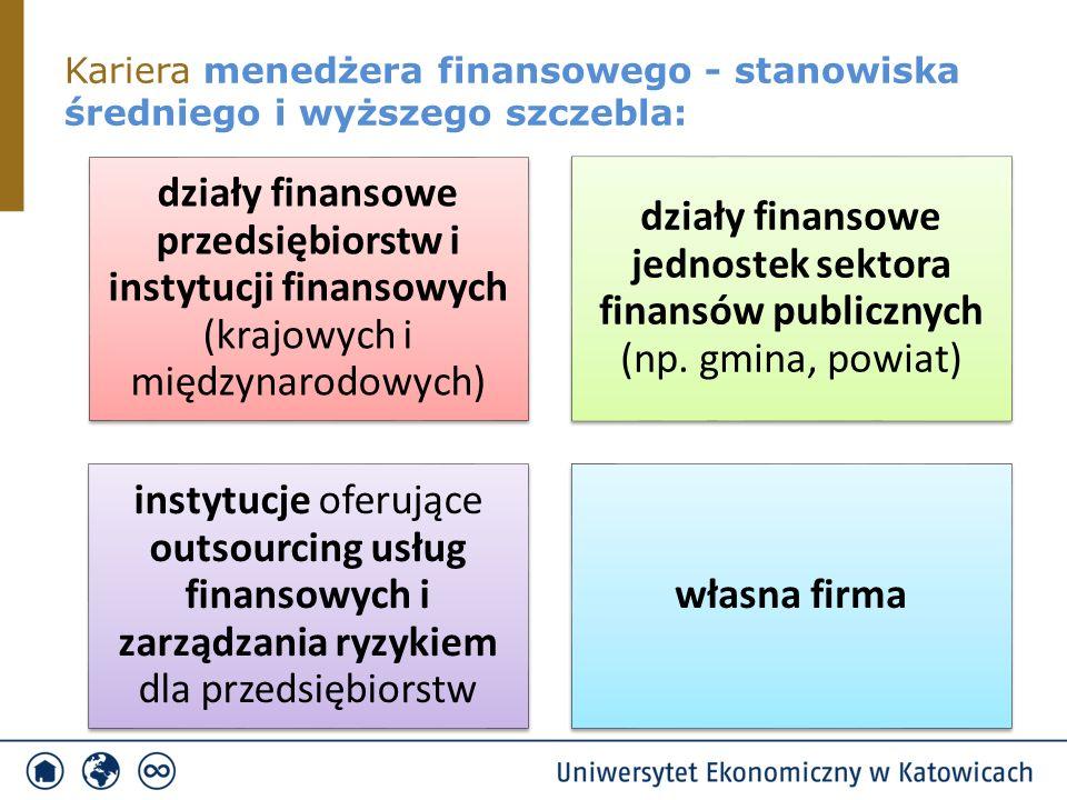 Kariera menedżera finansowego - stanowiska średniego i wyższego szczebla: działy finansowe przedsiębiorstw i instytucji finansowych (krajowych i międzynarodowych) działy finansowe jednostek sektora finansów publicznych (np.