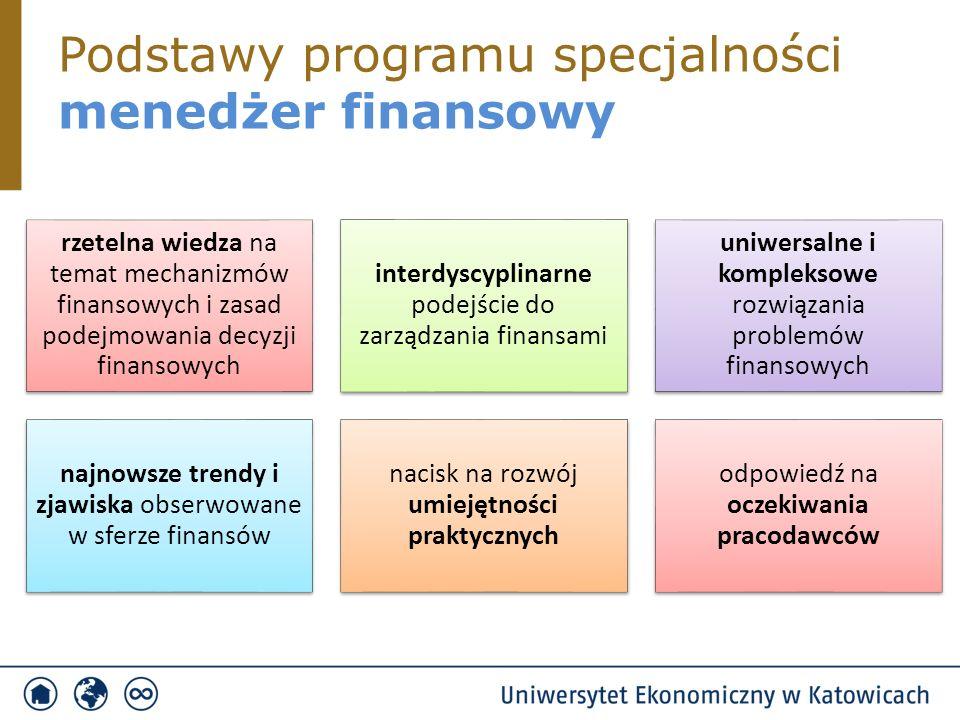 Podstawy programu specjalności menedżer finansowy rzetelna wiedza na temat mechanizmów finansowych i zasad podejmowania decyzji finansowych interdyscyplinarne podejście do zarządzania finansami uniwersalne i kompleksowe rozwiązania problemów finansowych najnowsze trendy i zjawiska obserwowane w sferze finansów nacisk na rozwój umiejętności praktycznych odpowiedź na oczekiwania pracodawców
