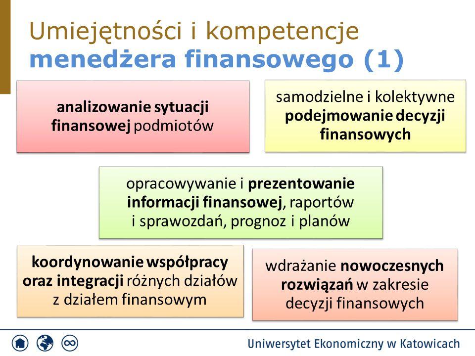 Umiejętności i kompetencje menedżera finansowego (1) analizowanie sytuacji finansowej podmiotów wdrażanie nowoczesnych rozwiązań w zakresie decyzji fi
