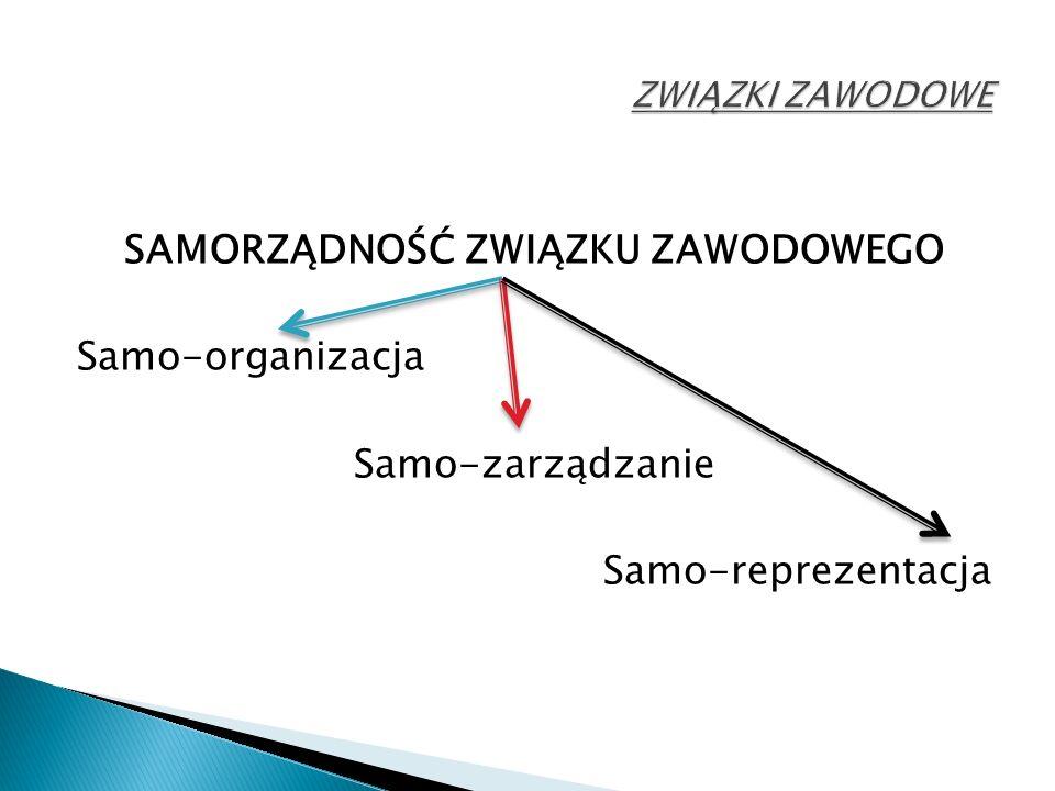 SAMORZĄDNOŚĆ ZWIĄZKU ZAWODOWEGO Samo-organizacja Samo-zarządzanie Samo-reprezentacja