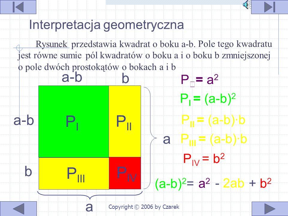 Copyright © 2006 by Czarek Wzór na kwadrat różnicy Interpretacja geometryczna Wyprowadzenie wzoru Interpretacja słowna Symbolika wzoru Przykłady Ćwicz