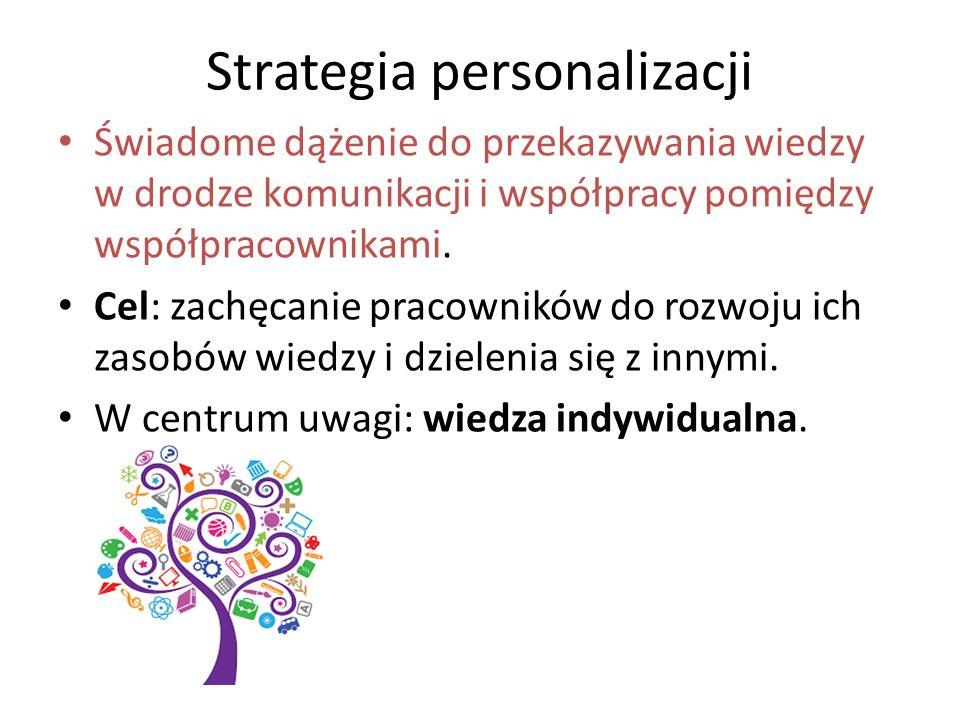 Strategia personalizacji - metody 1.Inwestowanie w pracowników.