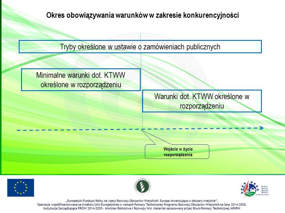 Dziękuję za uwagę Pomoc Techniczna PROW 2014 – 2020 Spotkanie z Urzędami Marszałkowskimi Warszawa, dn.