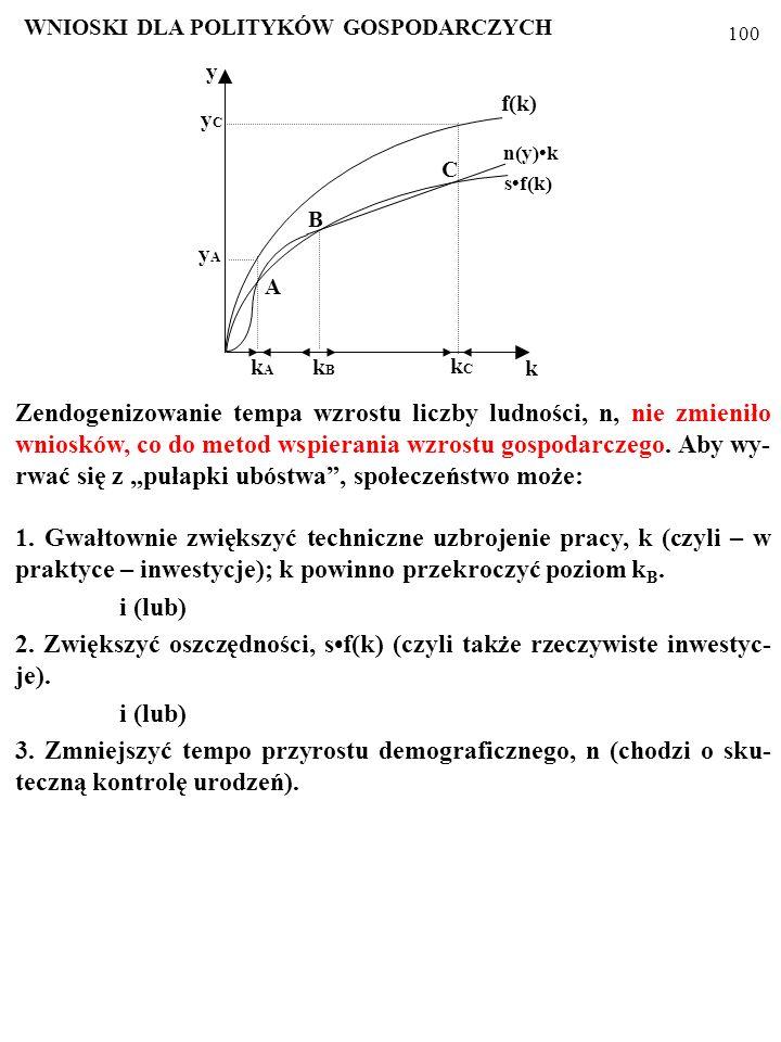 99 Po zendogenizowaniu tempa wzrostu liczby ludności, n, w gospo- darce nadal pojawiać się mogą stabilne i niestabilne stany wzrostu zrównoważonego [sf(k)=nk].