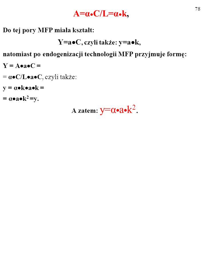 78 A=α  C/L=α  k, Do tej pory MFP miała kształt: Y=a  C, czyli także: y=a  k, natomiast po endogenizacji technologii MFP przyjmuje formę: Y = A  a  C = = α  C/L  a  C, czyli także: y = α  k  a  k = = α  a  k 2 =y.