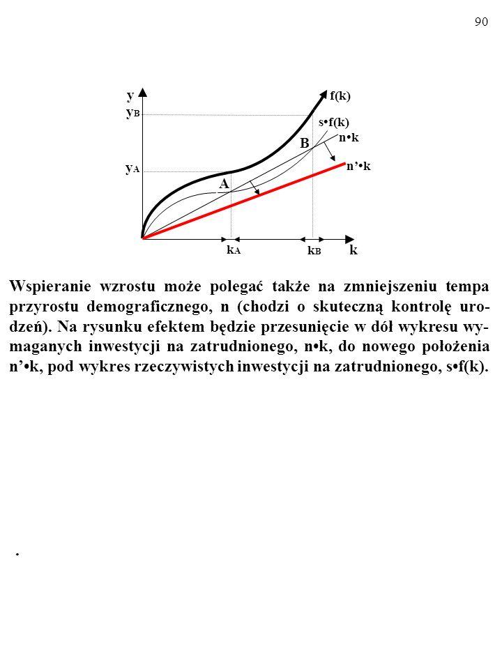 89. Innym rozwiązaniem jest zwiększenie przez społeczeństwo skłon- ności do oszczędzania, s.