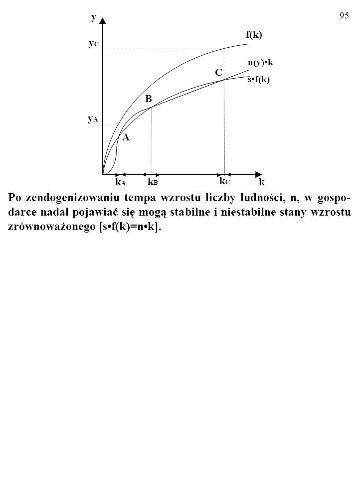 95 Po zendogenizowaniu tempa wzrostu liczby ludności, n, w gospo- darce nadal pojawiać się mogą stabilne i niestabilne stany wzrostu zrównoważonego [sf(k)=nk].