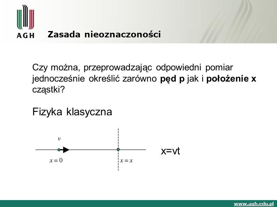 Zasada nieoznaczoności www.agh.edu.pl Czy można, przeprowadzając odpowiedni pomiar jednocześnie określić zarówno pęd p jak i położenie x cząstki? Fizy