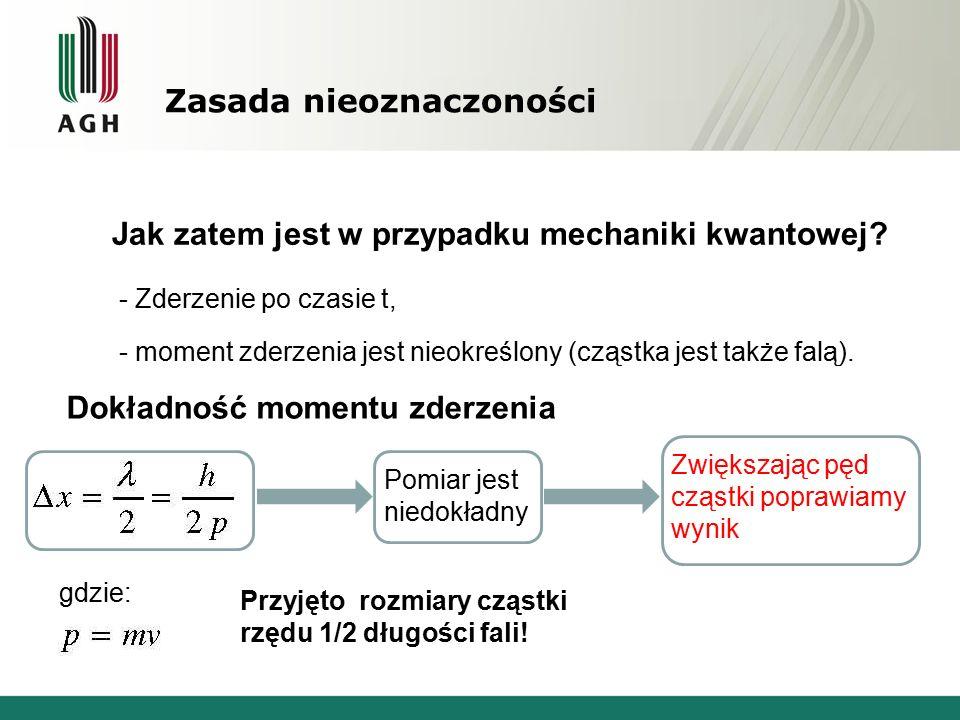 Zasada nieoznaczoności Jak zatem jest w przypadku mechaniki kwantowej? - Zderzenie po czasie t, - moment zderzenia jest nieokreślony (cząstka jest tak