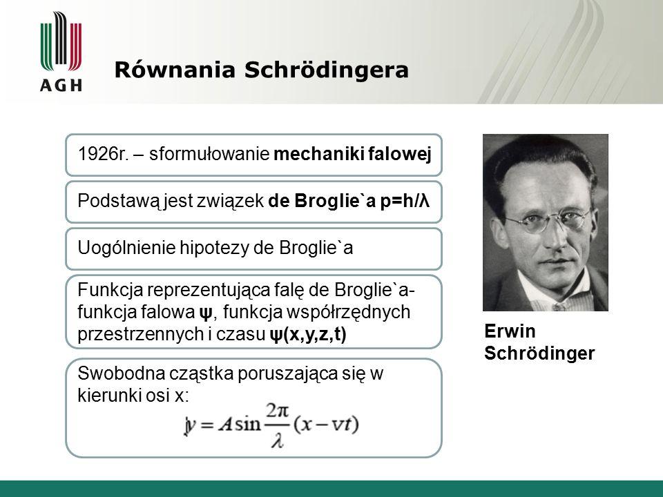 Równania Schrödingera 1926r. – sformułowanie mechaniki falowej Podstawą jest związek de Broglie`a p=h/λ Uogólnienie hipotezy de Broglie`a Funkcja repr