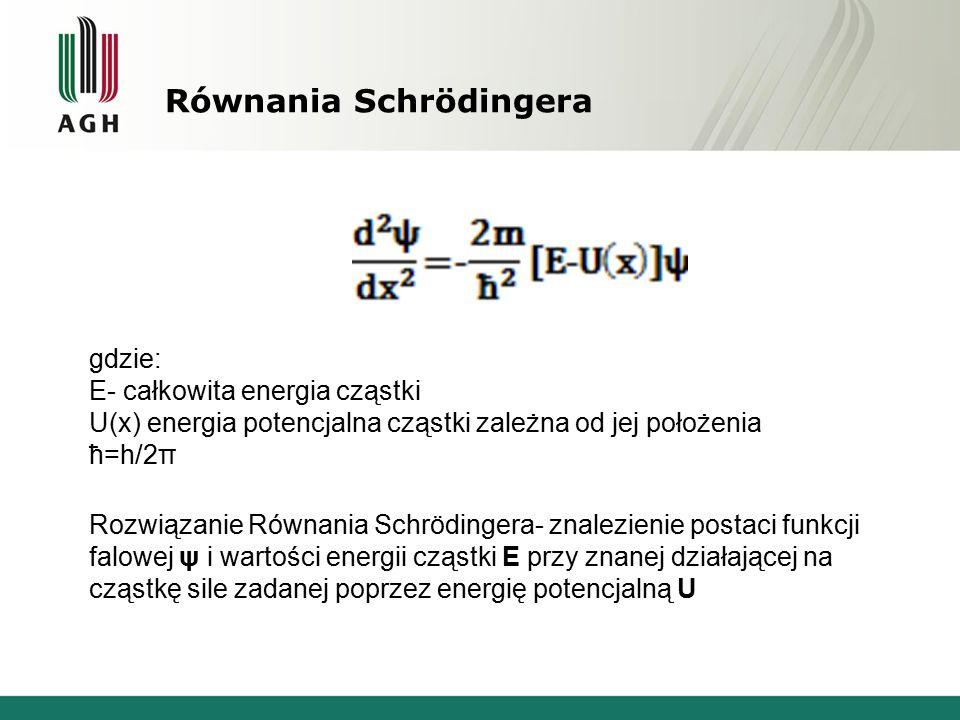 Równania Schrödingera gdzie: E- całkowita energia cząstki U(x) energia potencjalna cząstki zależna od jej położenia ħ=h/2π Rozwiązanie Równania Schröd