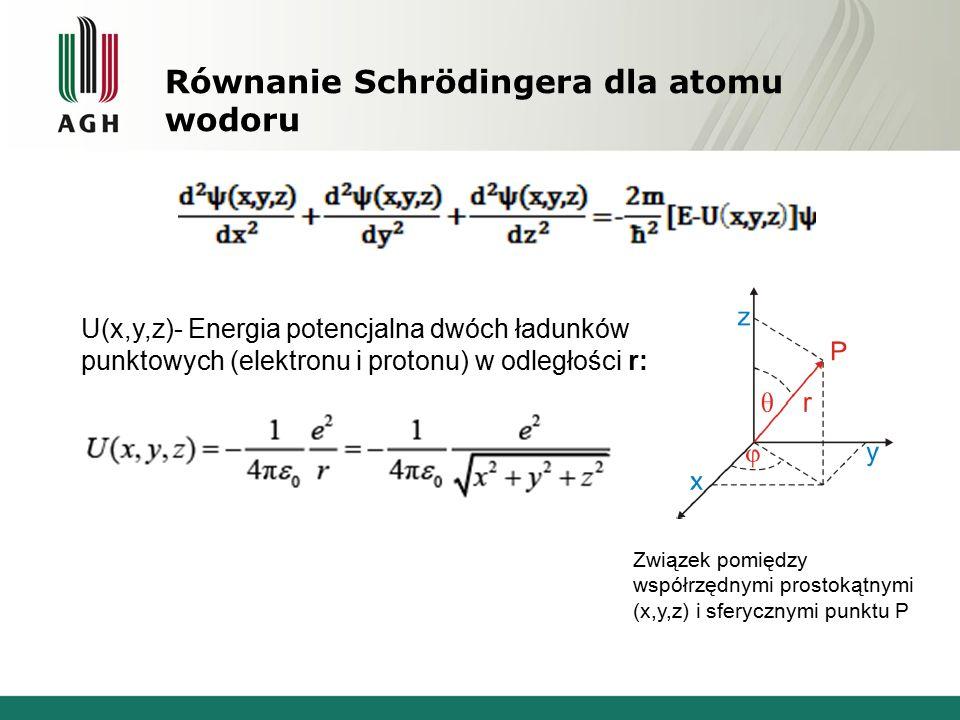 Równanie Schrödingera dla atomu wodoru U(x,y,z)- Energia potencjalna dwóch ładunków punktowych (elektronu i protonu) w odległości r: Związek pomiędzy
