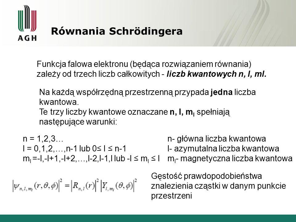 Równania Schrödingera Funkcja falowa elektronu (będąca rozwiązaniem równania) zależy od trzech liczb całkowitych - liczb kwantowych n, l, ml. Na każdą
