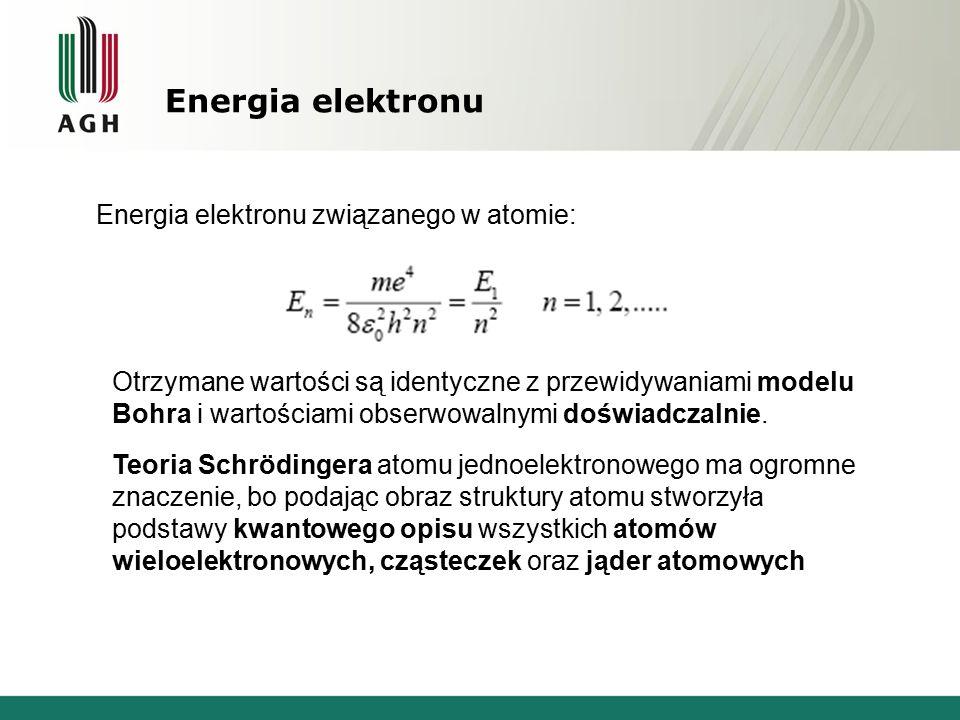 Energia elektronu Energia elektronu związanego w atomie: Otrzymane wartości są identyczne z przewidywaniami modelu Bohra i wartościami obserwowalnymi