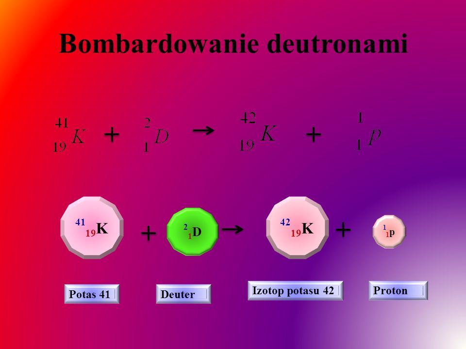 Bombardowanie fotonami (γ – fale elektromagnetyczne) 27 13 Al 26 12 Mg Glin 27Foton Izotop magnezu 26Proton 11p11p γ
