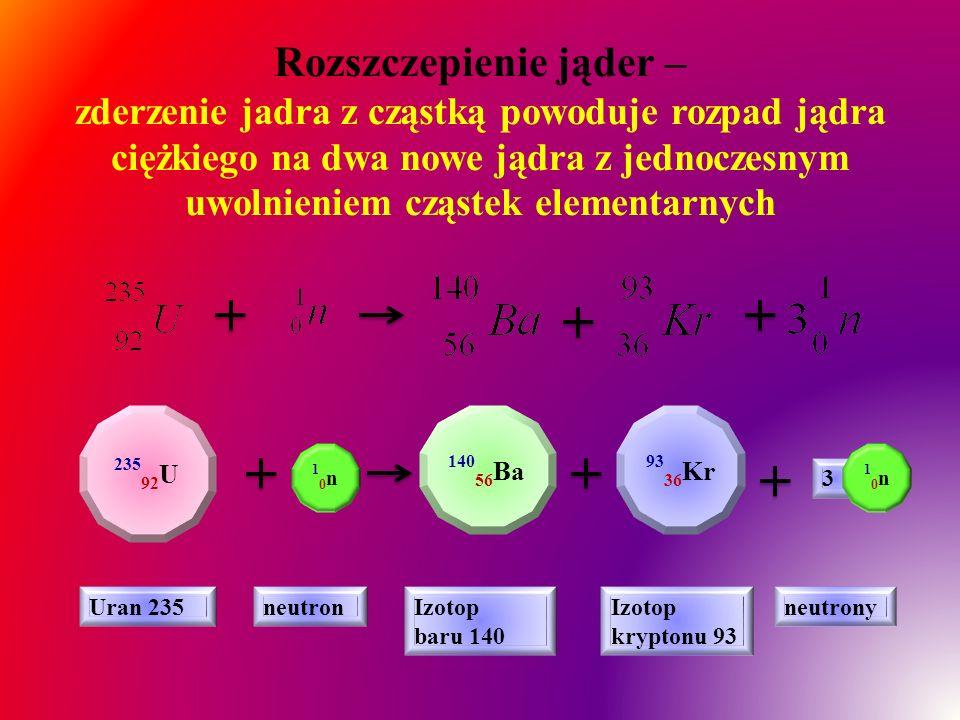 Synteza jąder – reakcje jądrowe: w wyniku zderzenia jąder lekkich powstają jądra cięższe i uwalnia się duża ilość energii 7 3 Li 11H11H 4 2 He LitWodór Hel 4 2 He
