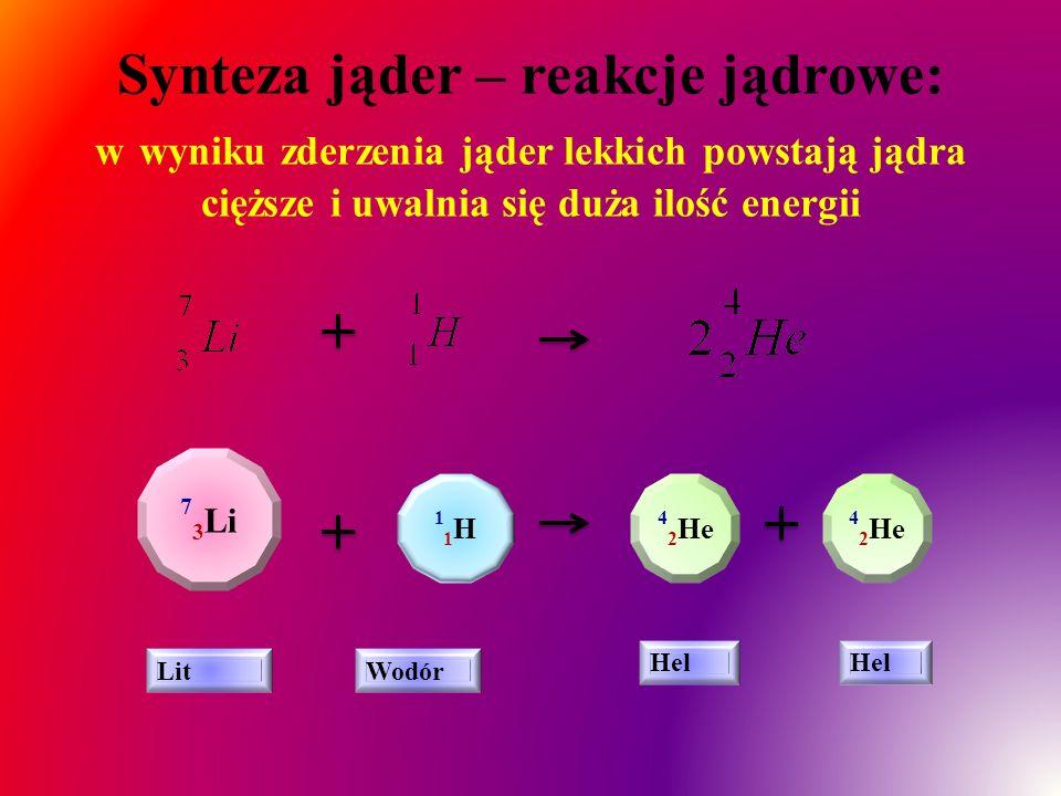 Synteza jąder – reakcje jądrowe: w wyniku zderzenia jąder lekkich powstają jądra cięższe i uwalnia się duża ilość energii 7 3 Li 11H11H 4 2 He LitWodó