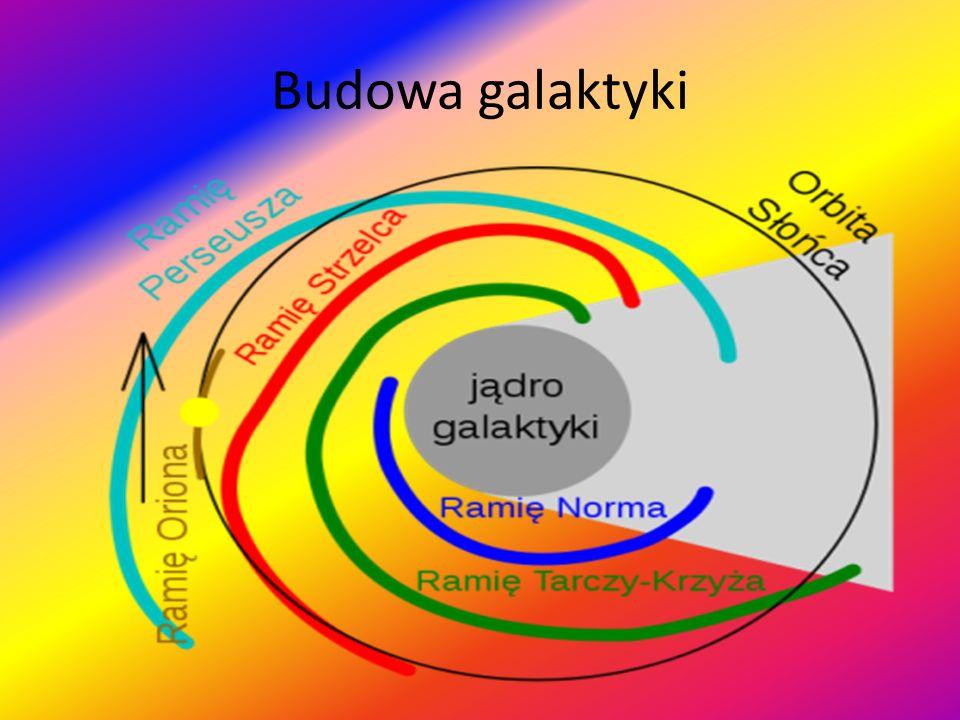 Zderzenie galaktyk to zjawisko astronomiczne, które zachodzi, gdy dwie lub więcej galaktyk nachodzi na siebie, zaburzając nawzajem swoje pola grawitacyjne.
