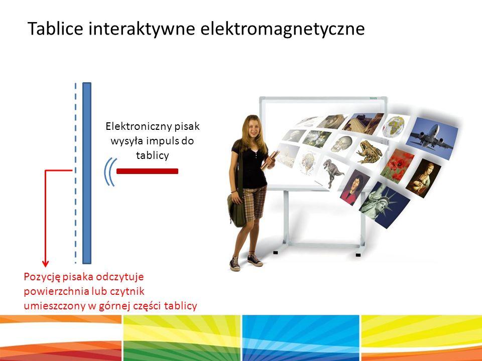 Pozycję pisaka odczytuje powierzchnia lub czytnik umieszczony w górnej części tablicy Elektroniczny pisak wysyła impuls do tablicy Tablice interaktywne elektromagnetyczne