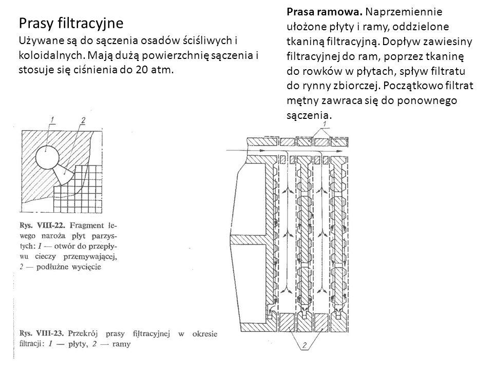 Prasy filtracyjne Używane są do sączenia osadów ściśliwych i koloidalnych.
