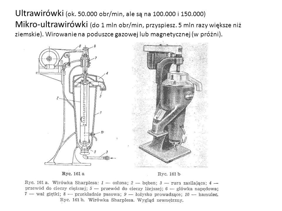 Ultrawirówki (ok.