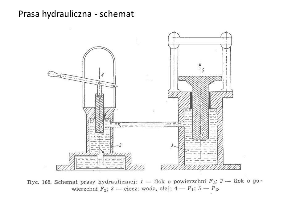 Prasa hydrauliczna - schemat