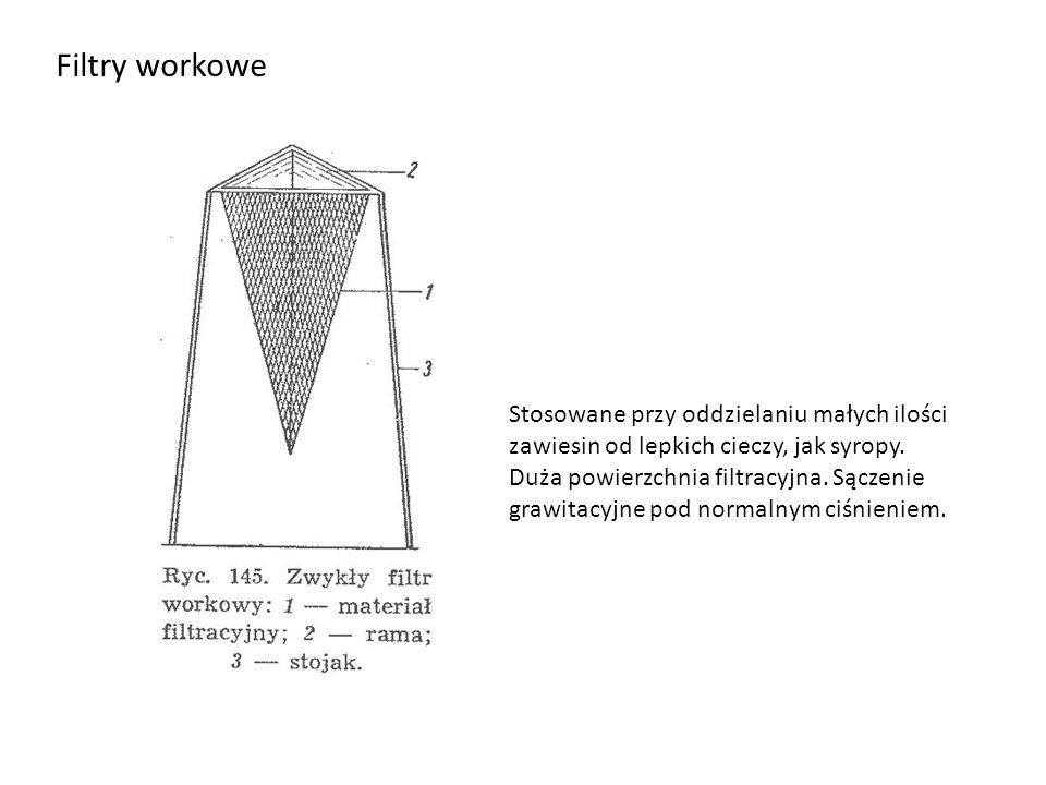 Filtry workowe Stosowane przy oddzielaniu małych ilości zawiesin od lepkich cieczy, jak syropy.