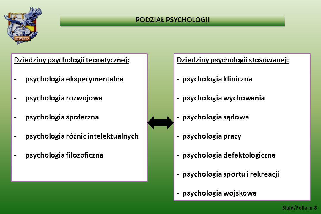 Dziedziny psychologii teoretycznej: -psychologia eksperymentalna -psychologia rozwojowa -psychologia społeczna -psychologia różnic intelektualnych -ps