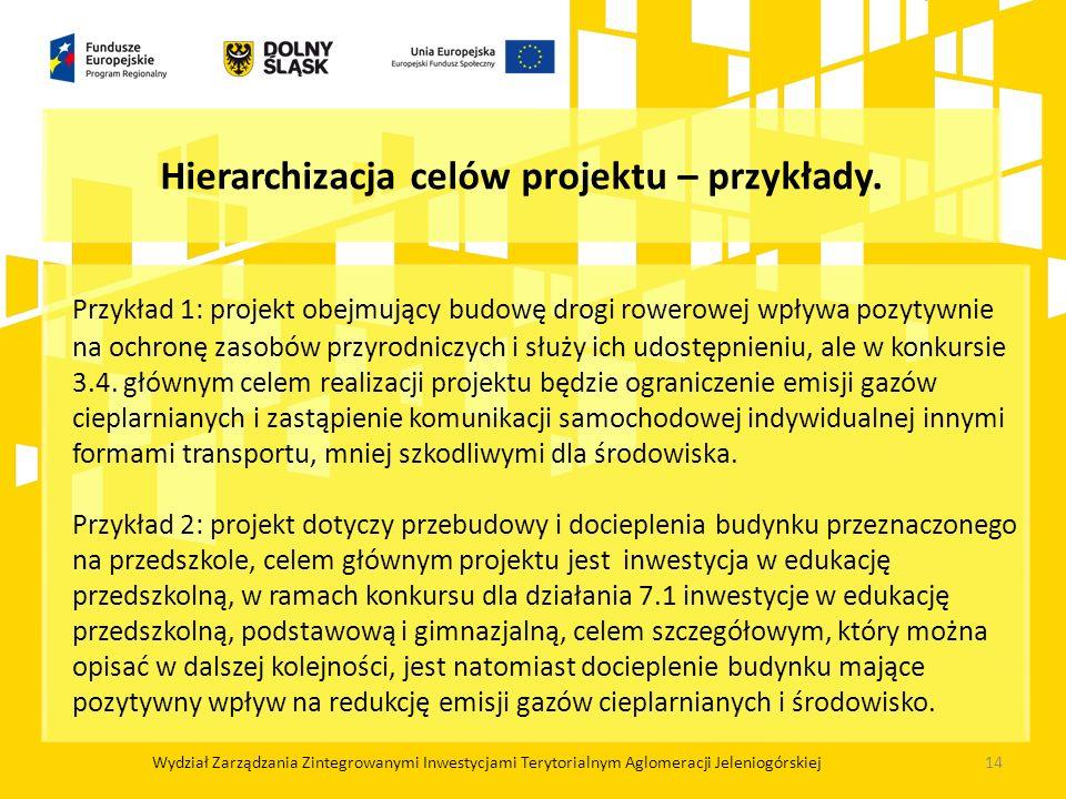 Przykład 1: projekt obejmujący budowę drogi rowerowej wpływa pozytywnie na ochronę zasobów przyrodniczych i służy ich udostępnieniu, ale w konkursie 3