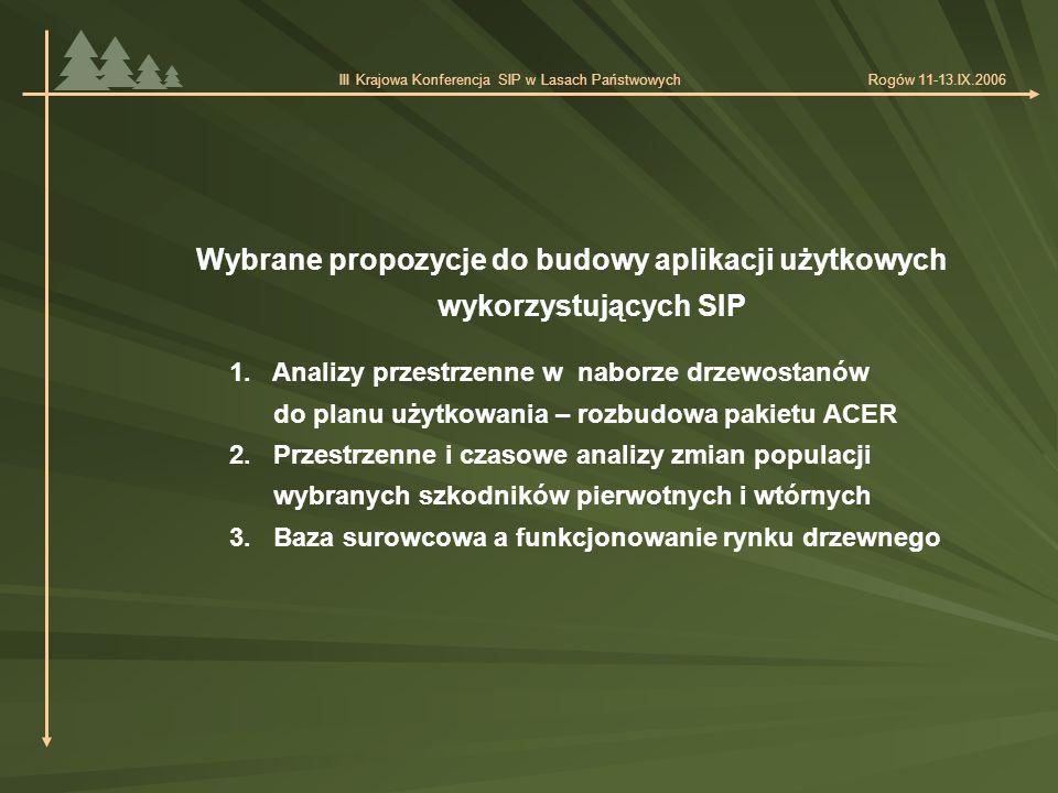 Wybrane propozycje do budowy aplikacji użytkowych wykorzystujących SIP 1.