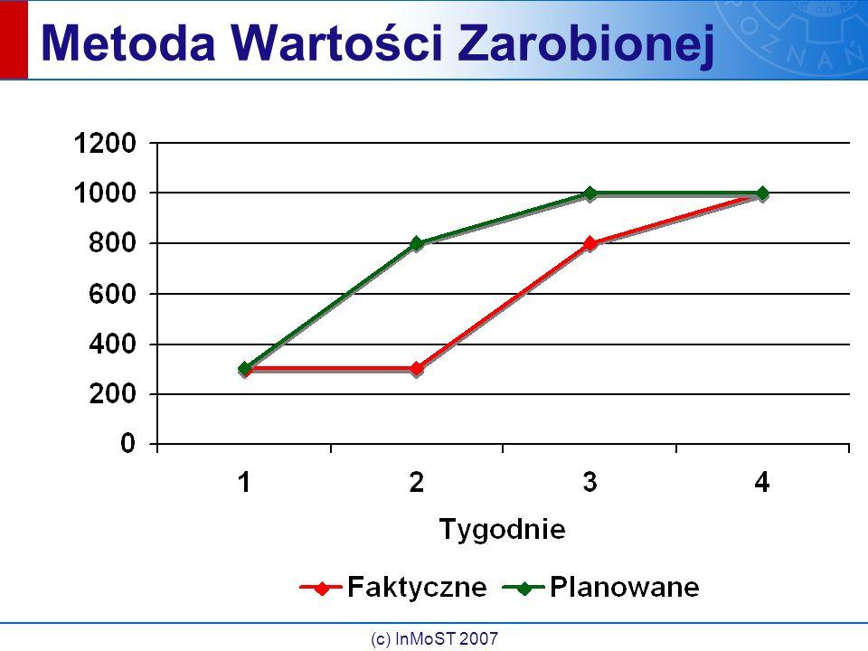 (c) InMoST 2007 Metoda Wartości Zarobionej