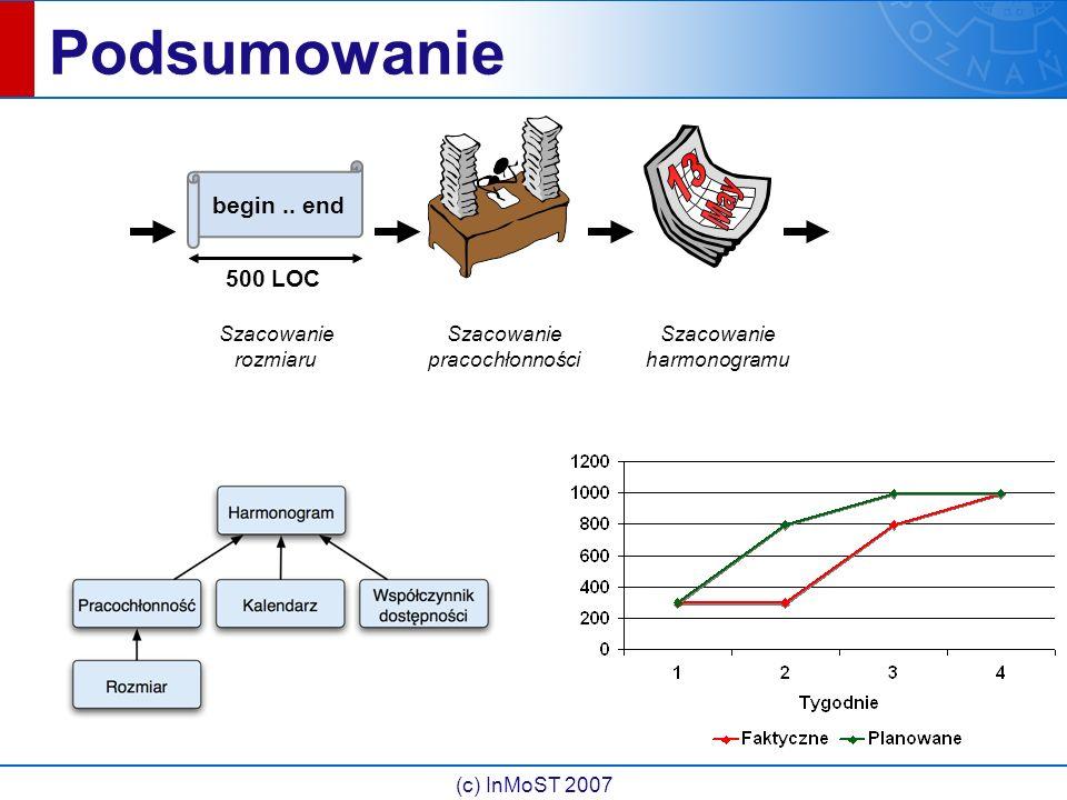 (c) InMoST 2007 Podsumowanie begin..