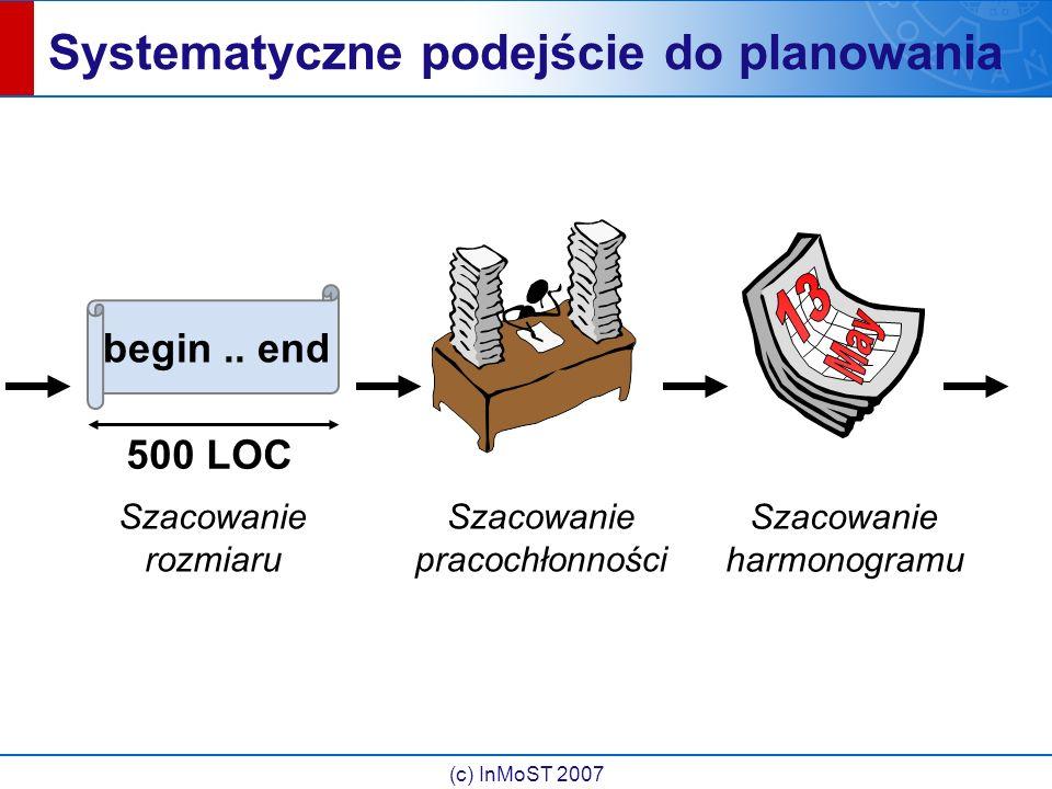 (c) InMoST 2007 Systematyczne podejście do planowania begin..