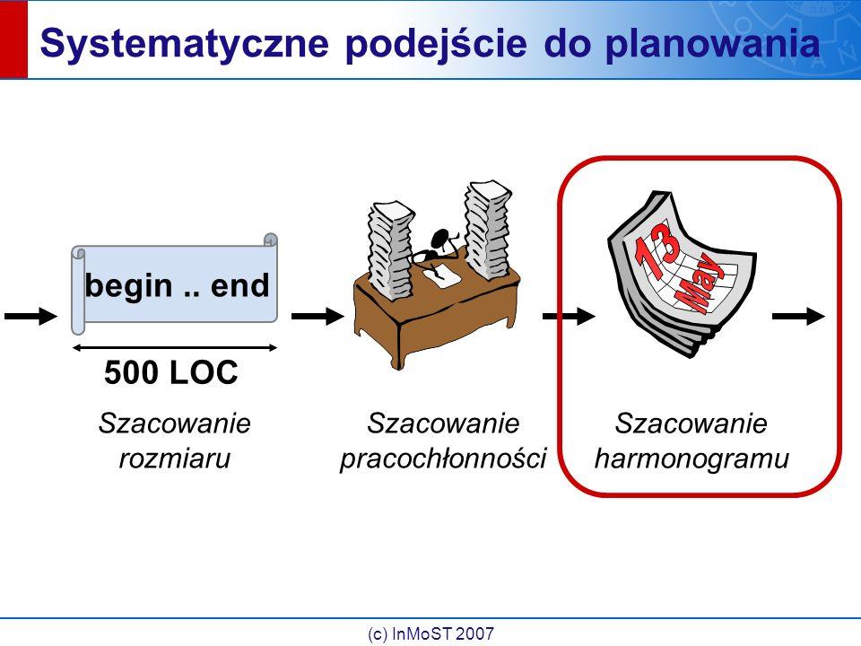 (c) InMoST 2007 Jak czytać wykres? opóźnienie