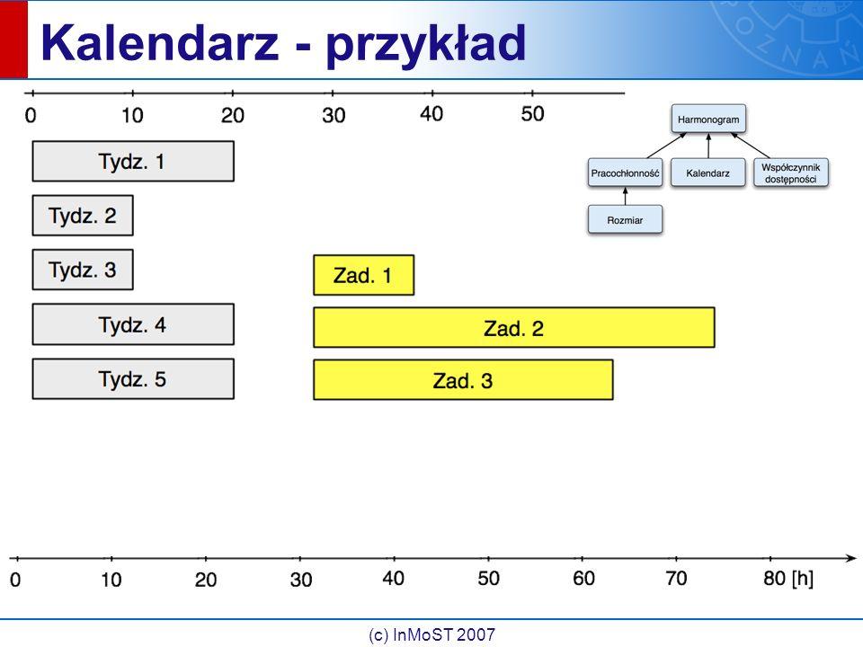 (c) InMoST 2007 Plan szkolenia ▪ Wprowadzenie (9:00-10:30): Czym jest szacowanie.