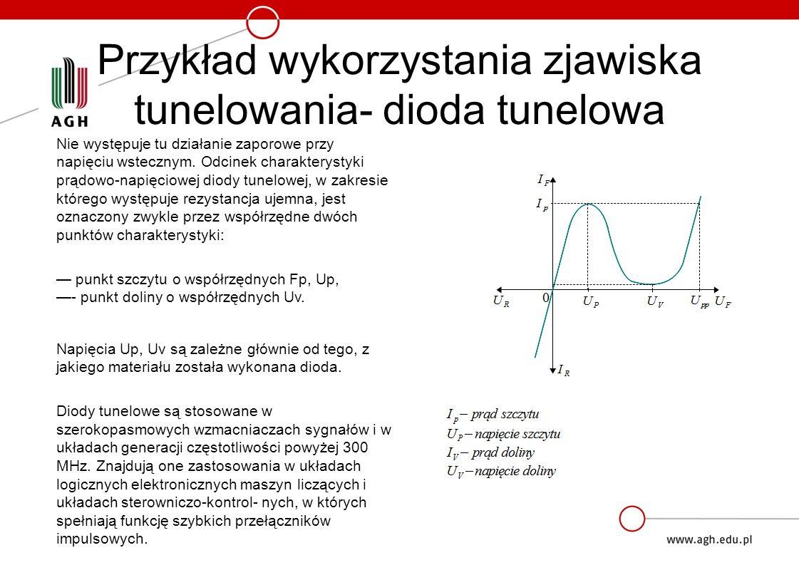 Przykład wykorzystania zjawiska tunelowania- dioda tunelowa Nie występuje tu działanie zaporowe przy napięciu wstecznym.