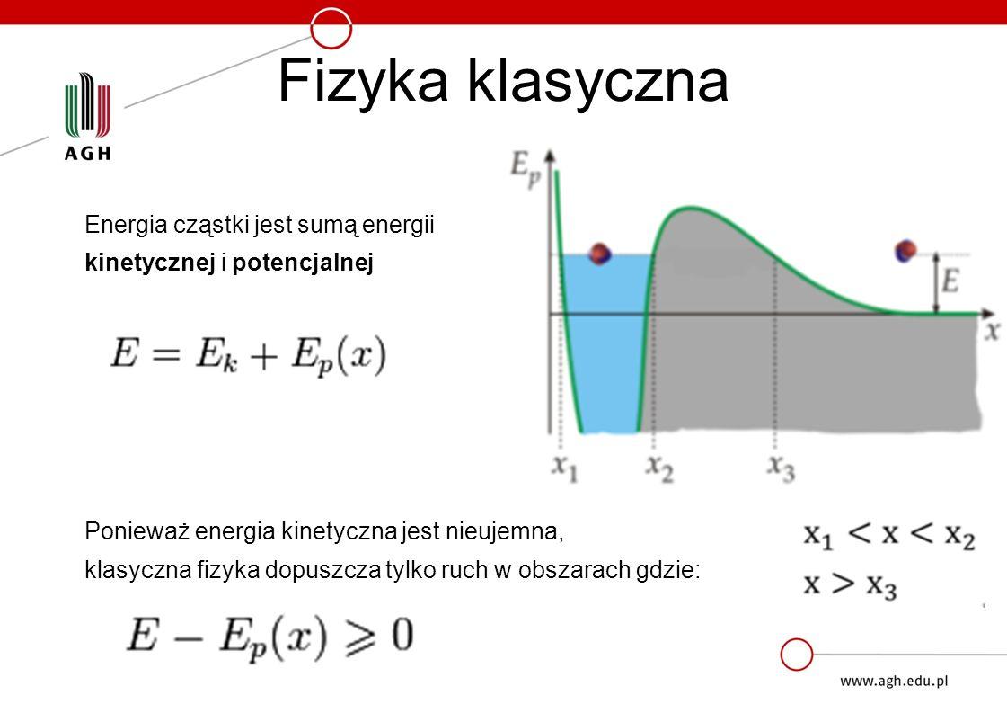 Fizyka klasyczna Energia cząstki jest sumą energii kinetycznej i potencjalnej Ponieważ energia kinetyczna jest nieujemna, klasyczna fizyka dopuszcza tylko ruch w obszarach gdzie: