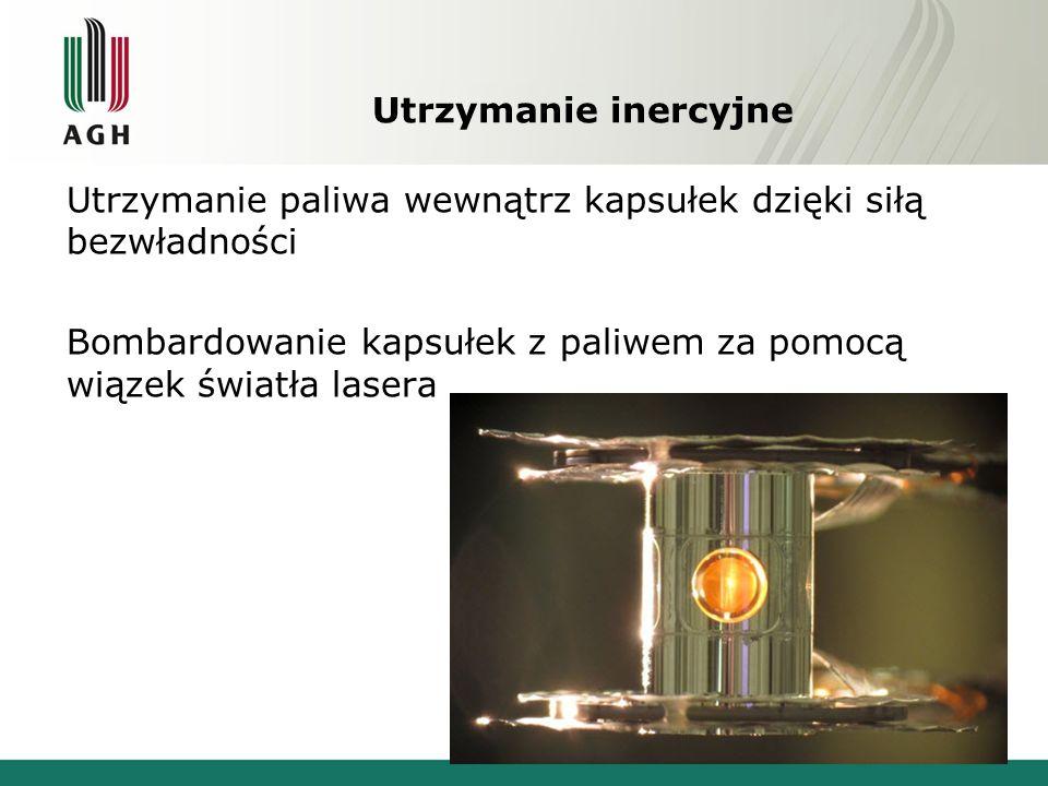 Utrzymanie inercyjne Utrzymanie paliwa wewnątrz kapsułek dzięki siłą bezwładności Bombardowanie kapsułek z paliwem za pomocą wiązek światła lasera