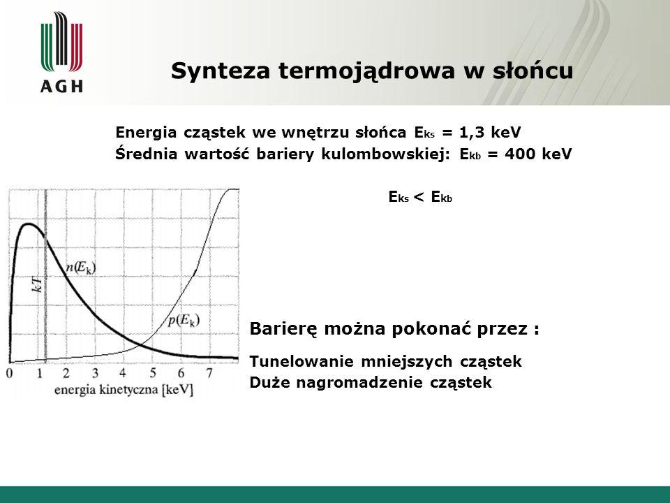 Synteza termojądrowa w słońcu Energia cząstek we wnętrzu słońca E k s = 1,3 keV Średnia wartość bariery kulombowskiej: E k b = 400 keV E k s < E k b Barierę można pokonać przez : Tunelowanie mniejszych cząstek Duże nagromadzenie cząstek
