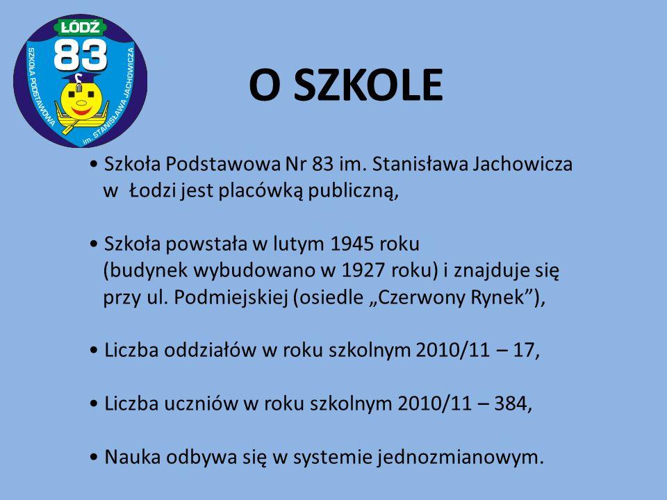 O SZKOLE Szkoła Podstawowa Nr 83 im. Stanisława Jachowicza w Łodzi jest placówką publiczną, Szkoła powstała w lutym 1945 roku (budynek wybudowano w 19