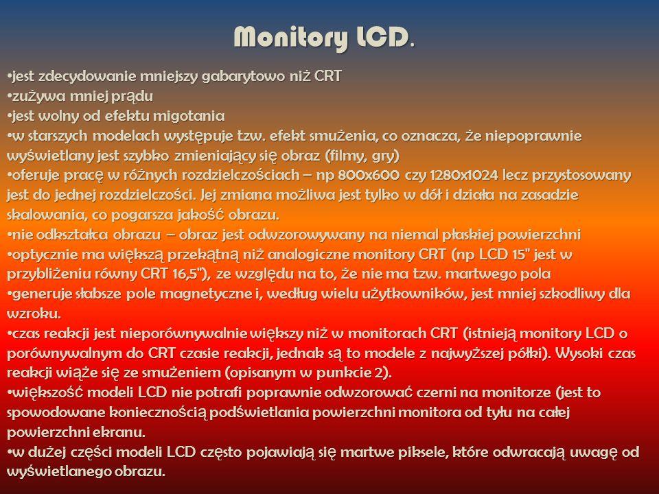 Monitory LCD.
