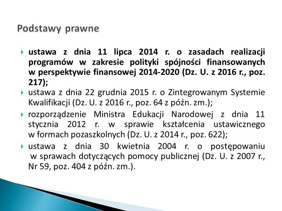""" Regionalny Program Operacyjny Województwa Podlaskiego na lata 2014-2020;  Wytyczne Ministra Infrastruktury i Rozwoju w zakresie monitorowania postępu rzeczowego realizacji programów operacyjnych na lata 2014-2020;  Wytyczne Ministra Infrastruktury i Rozwoju w zakresie kwalifikowalności wydatków w ramach Europejskiego Funduszu Rozwoju Regionalnego, Europejskiego Funduszu Społecznego oraz Funduszu Spójności na lata 2014- 2020;  Wytyczne Ministra Infrastruktury i Rozwoju w zakresie realizacji przedsięwzięć z udziałem środków Europejskiego Funduszu Społecznego w obszarze edukacji na lata 2014-2020 zwane dalej """"Wytycznymi w obszarze edukacji ;  Wytyczne Ministra Infrastruktury i Rozwoju w zakresie sprawozdawczości na lata 2014-2020;  Wytyczne Instytucji Zarządzającej dotyczące wsparcia kształcenia ustawicznego w ramach Regionalnego Programu Operacyjnego Województwa Podlaskiego na lata 2014-2020."""
