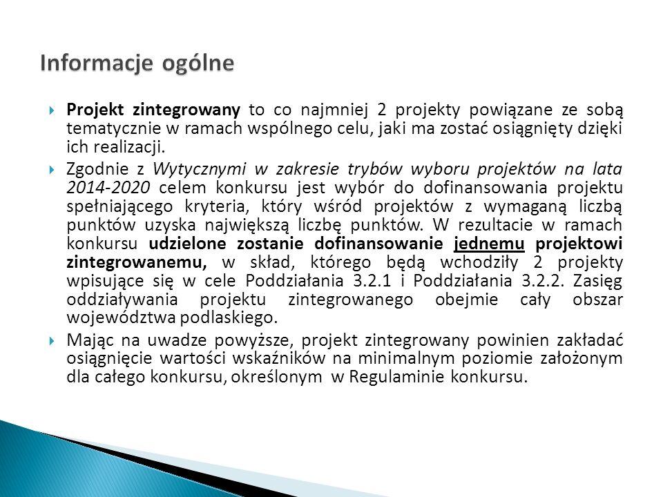 Konkurs składa się z dwóch etapów:  etapu I w ramach, którego składany jest uproszczony wniosek o dofinansowanie projektu zintegrowanego,  etapu II, w którym składane są pełne wnioski o dofinansowanie wchodzące w skład projektu zintegrowanego.