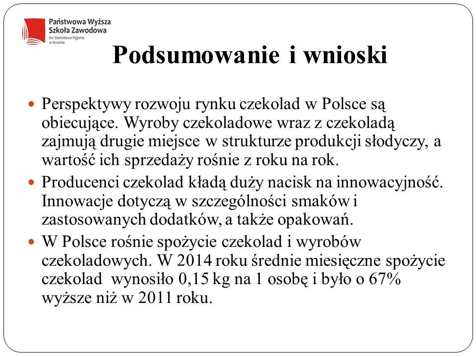 Podsumowanie i wnioski Perspektywy rozwoju rynku czekolad w Polsce są obiecujące. Wyroby czekoladowe wraz z czekoladą zajmują drugie miejsce w struktu